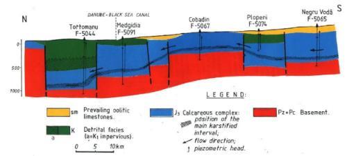fluviul subteran